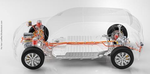 Arie Halpern: quem dá as cartas para o futuro da indústria automotiva, empresas de tecnologia ou montadoras?
